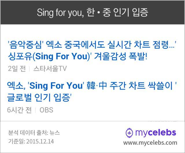 sing for you, exo, 싱포유, 중국 인기