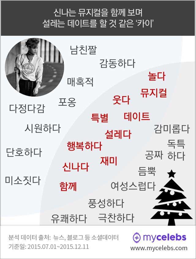엑소,엑소카이,카이 크리스마스
