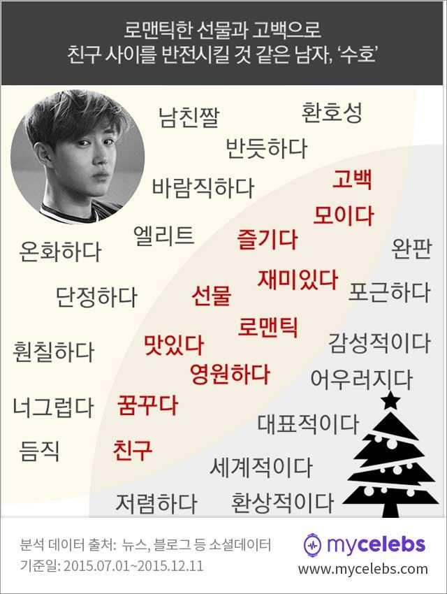 엑소,엑소 수호,수호 크리스마스