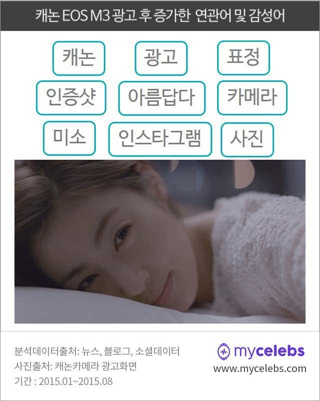 강소라,EOSM3,미러리스카메라,캐논카메라