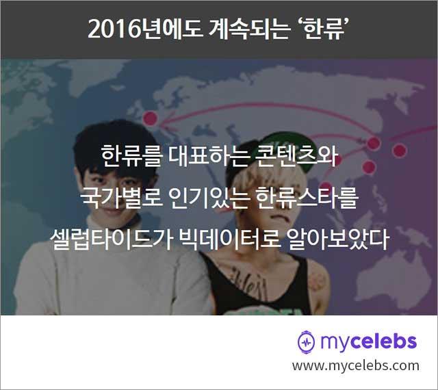 2016년 한류스타, 한류스타, 한류