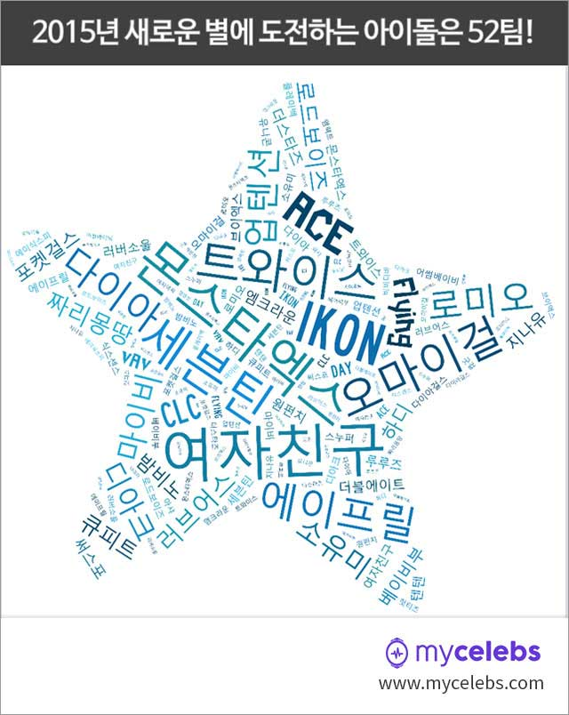2015년 데뷔 아이돌, 아이돌, 데뷔 아이돌